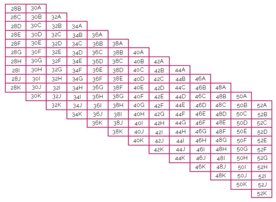 sister sizing chart